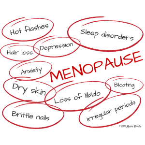 OptMenopause300a.png
