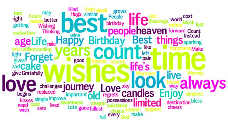 wordcloud beautiful people